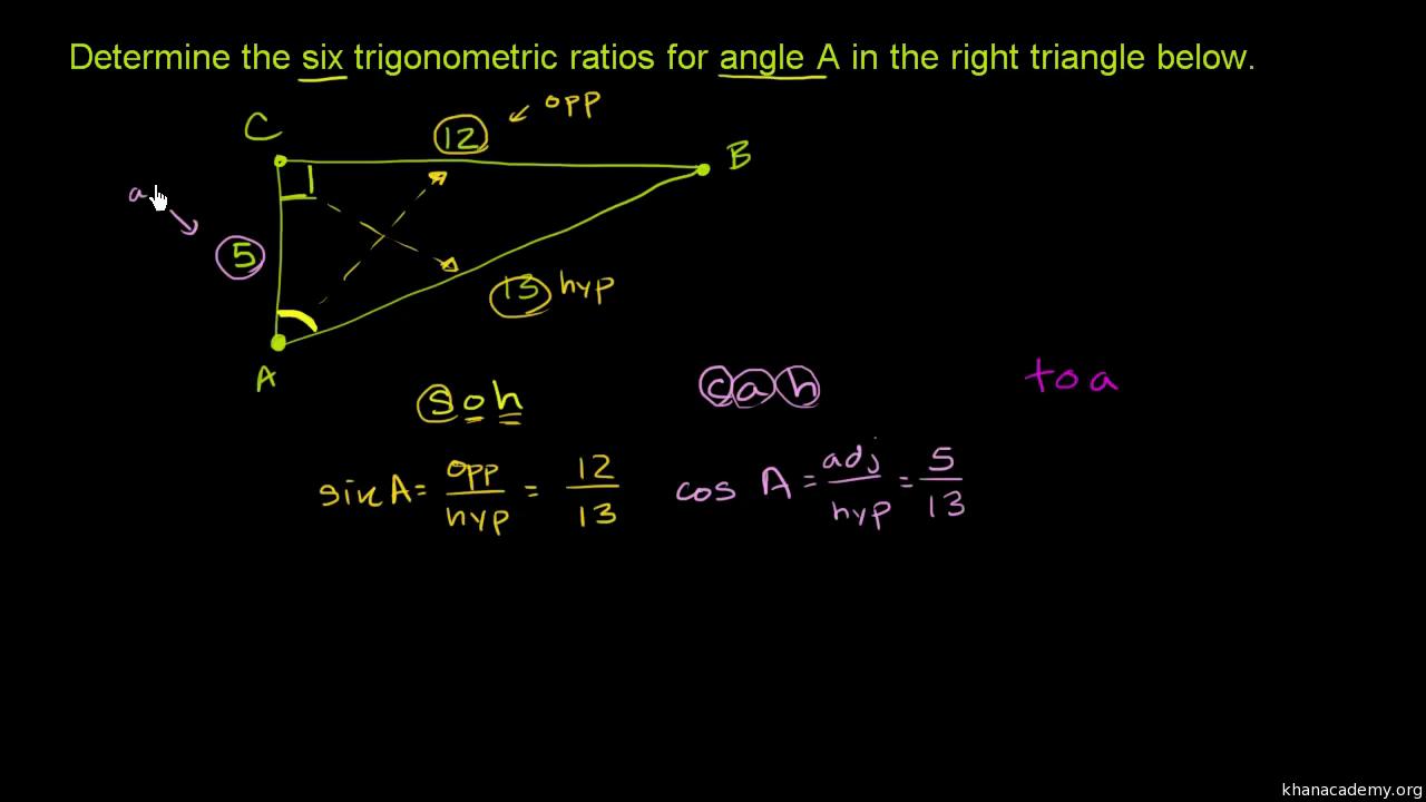 Finding Reciprocal Trig Ratios Video Khan Academy
