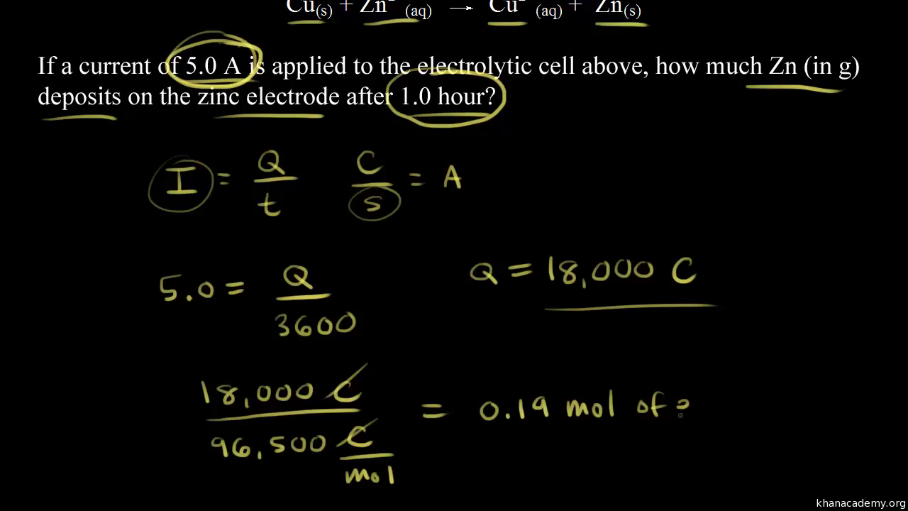 Introduction to electrolysis video khan academy falaconquin