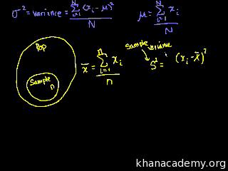 Khan Academy | APT Educational Media Services