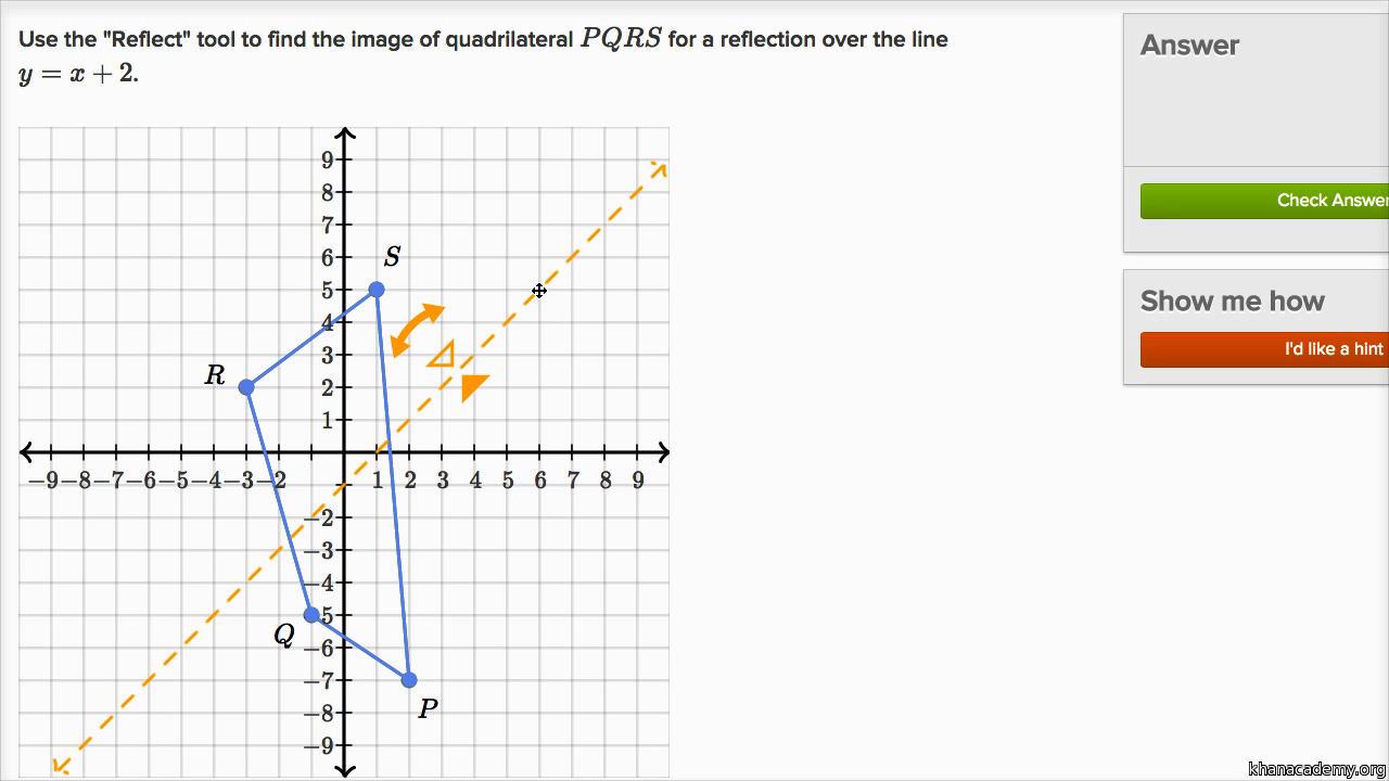 Determining reflections advanced video khan academy pooptronica