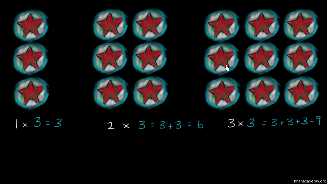 The standard multiplication algorithm with a two-digit multiplier.