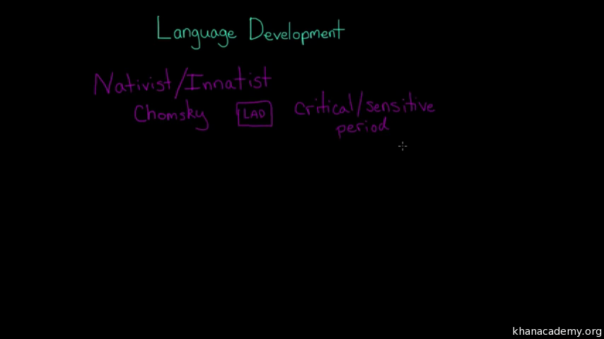 the interactionist view of language development emphasizes that