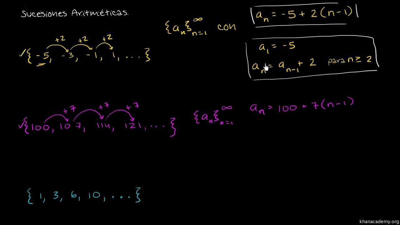 Series   Álgebra II   Matemáticas   Khan Academy