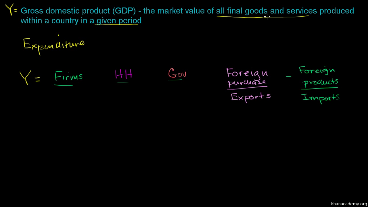 Components of GDP (video) | Khan Academy