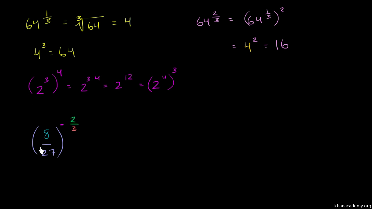 Evaluating Fractional Exponents: Negative Unitfraction (video)  Khan  Academy