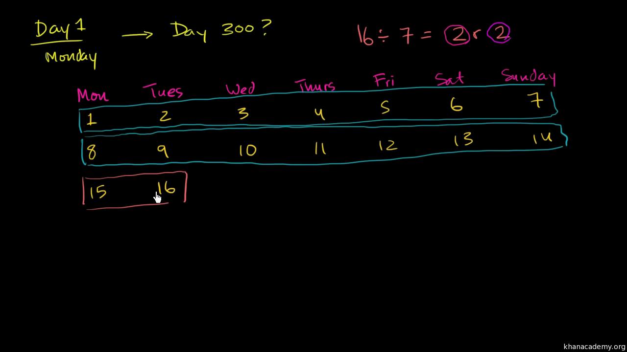 Workbooks houghton mifflin math practice workbook grade 4 : Factors, multiples and patterns | 4th grade | Math | Khan Academy