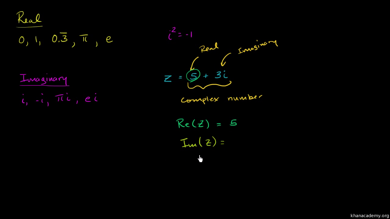 Intro To Complex Numbers Video Khan Academy Sp Reguler Axis Hitz