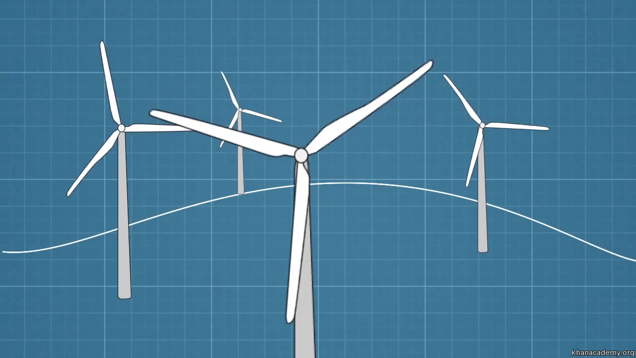 Wind Power Video Energy Khan Academy Mill Diagram