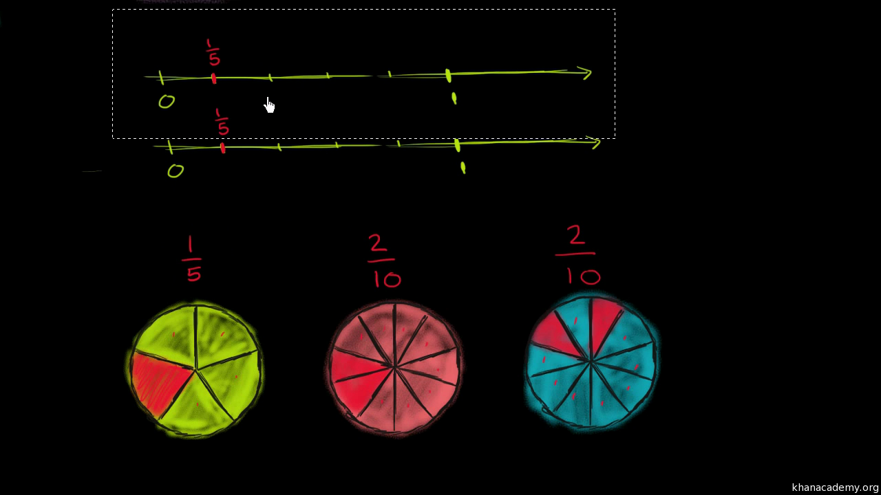 Equivalent fraction visually video khan academy ccuart Image collections