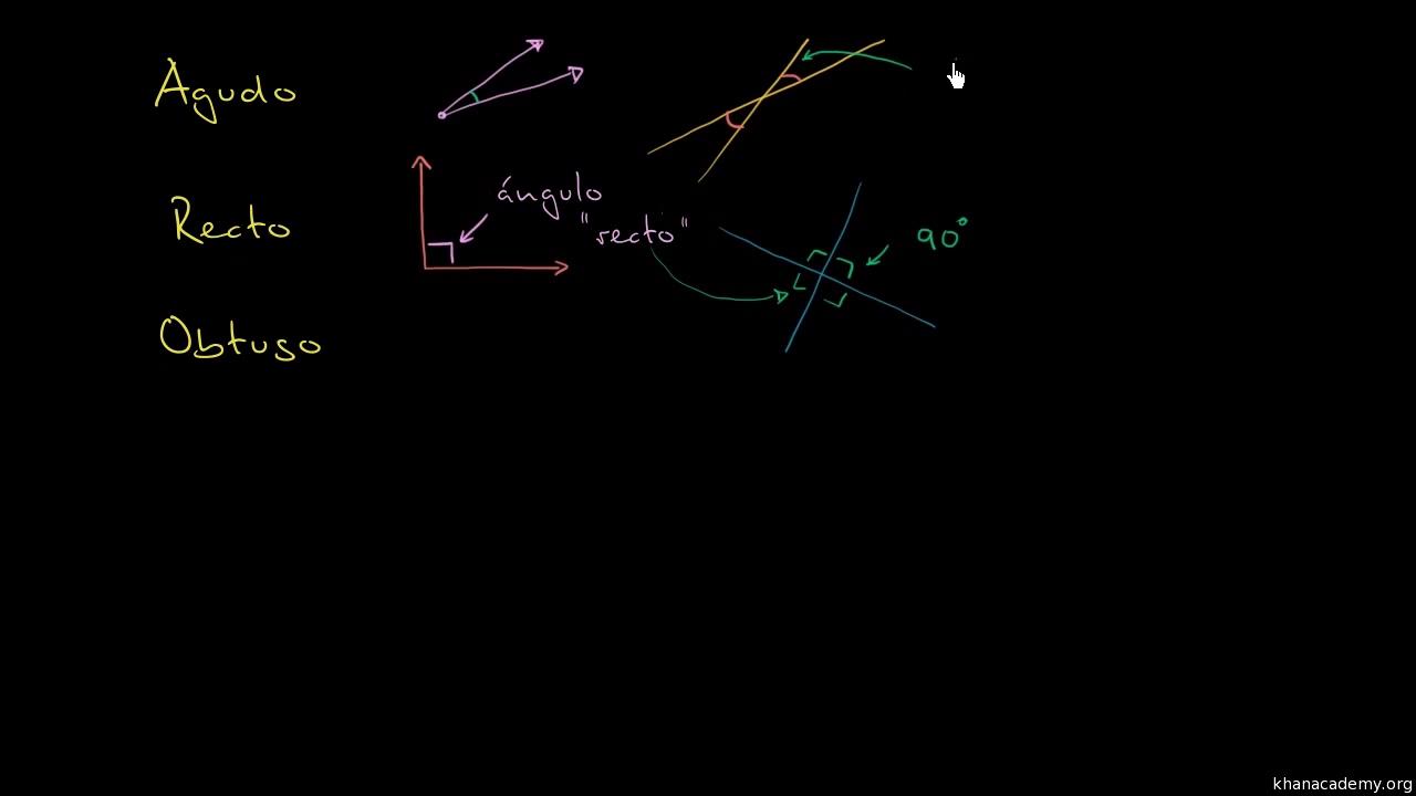 Ángulos agudos, rectos y obtusos (video) | Khan Academy