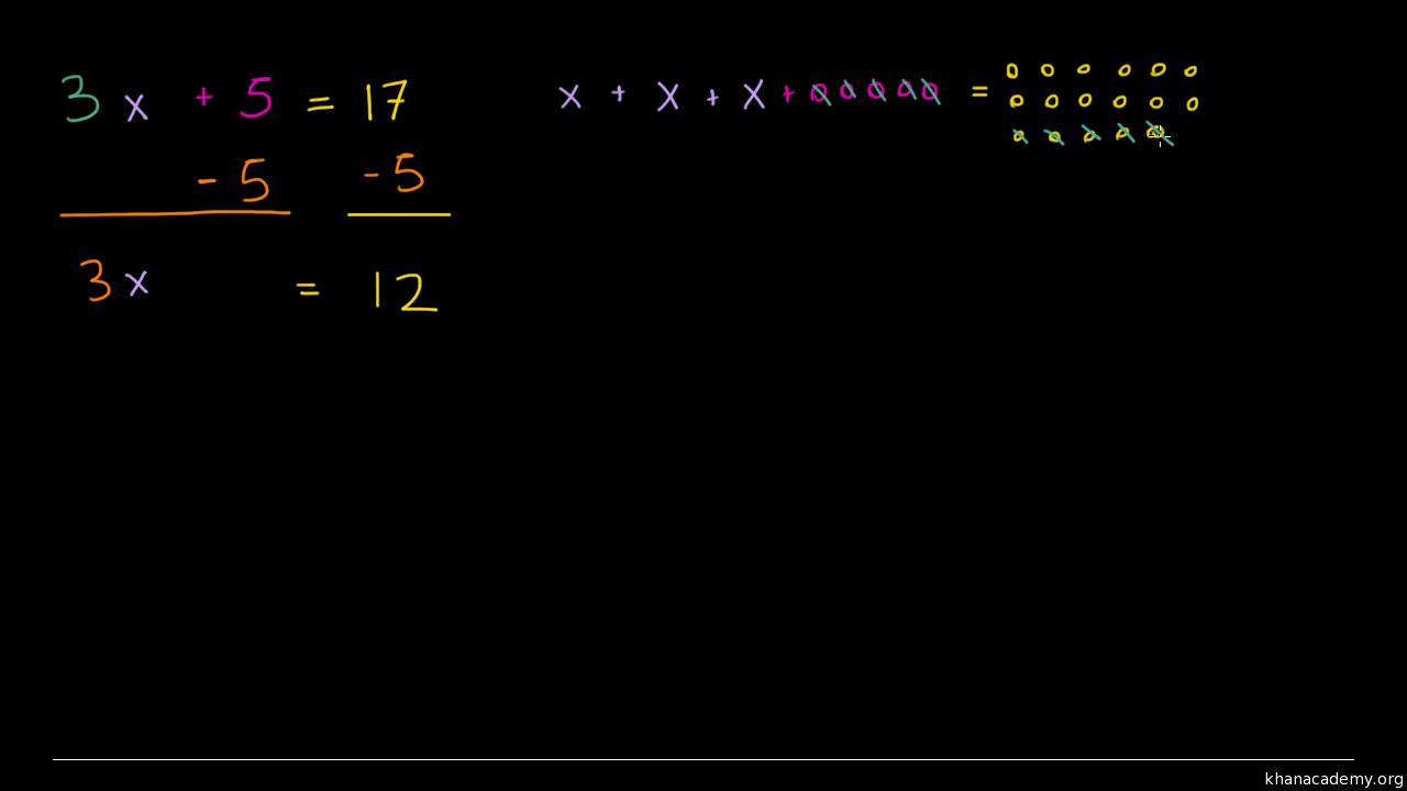 Resolver ecuaciones | Álgebra I | Matemáticas | Khan Academy
