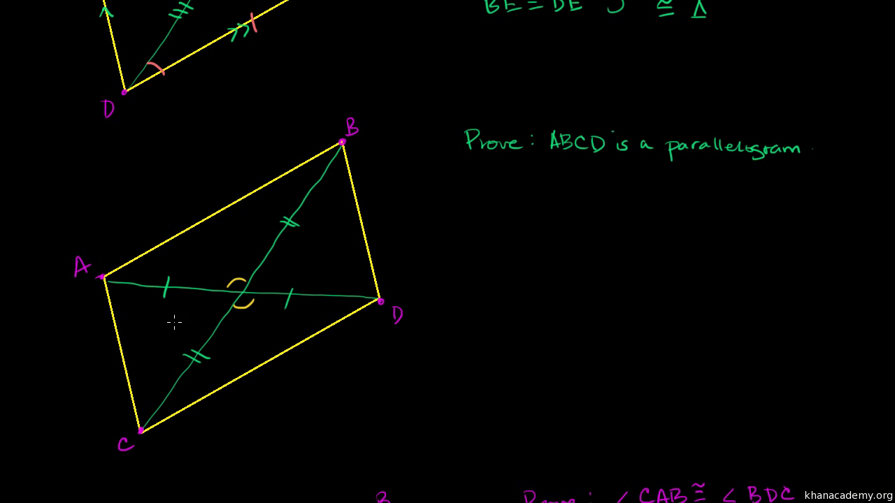 Area of parallelogram proof video khan academy ccuart Image collections
