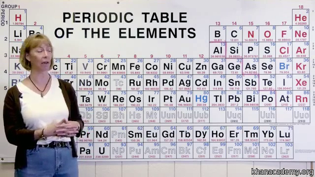 Navigating the periodic table video khan academy urtaz Image collections