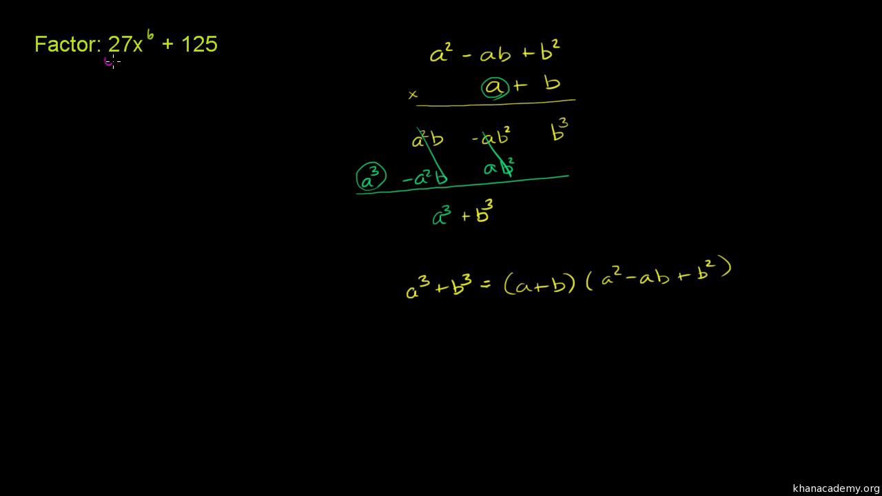 Cube of difference and difference of cubes: rules for applying formulas of reduced multiplication