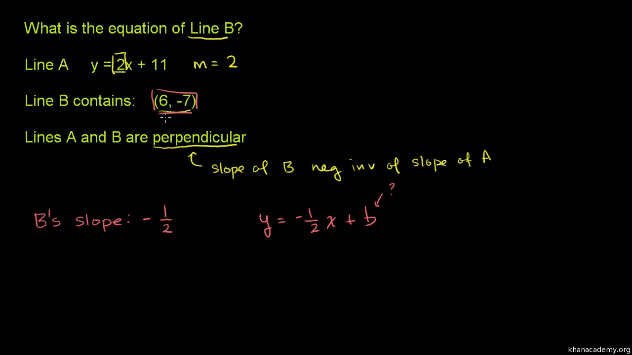 Parallel Lines From Equation Example 3 Analytic Geometry Video