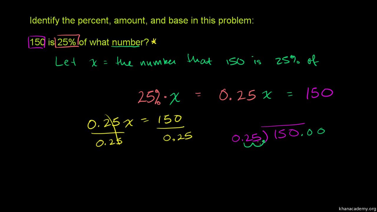 solving percent problems video khan academy