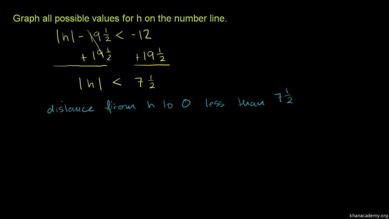 absolute value equations, functions, & inequalities | khan academy