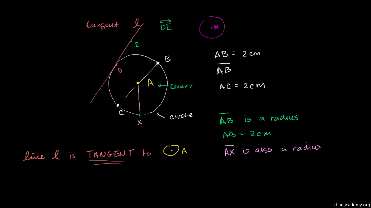 Circles geometry all content math khan academy biocorpaavc Gallery