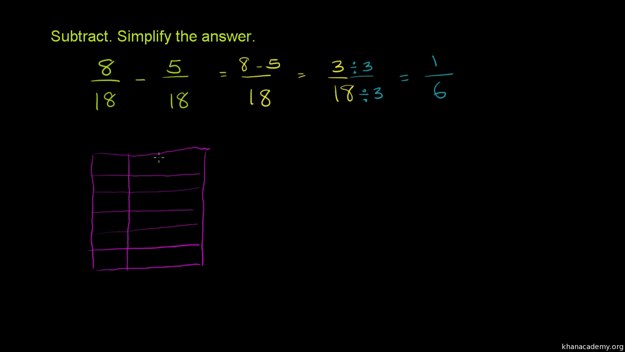 Worksheets Khan Academy Worksheets fractions 4th grade math khan academy
