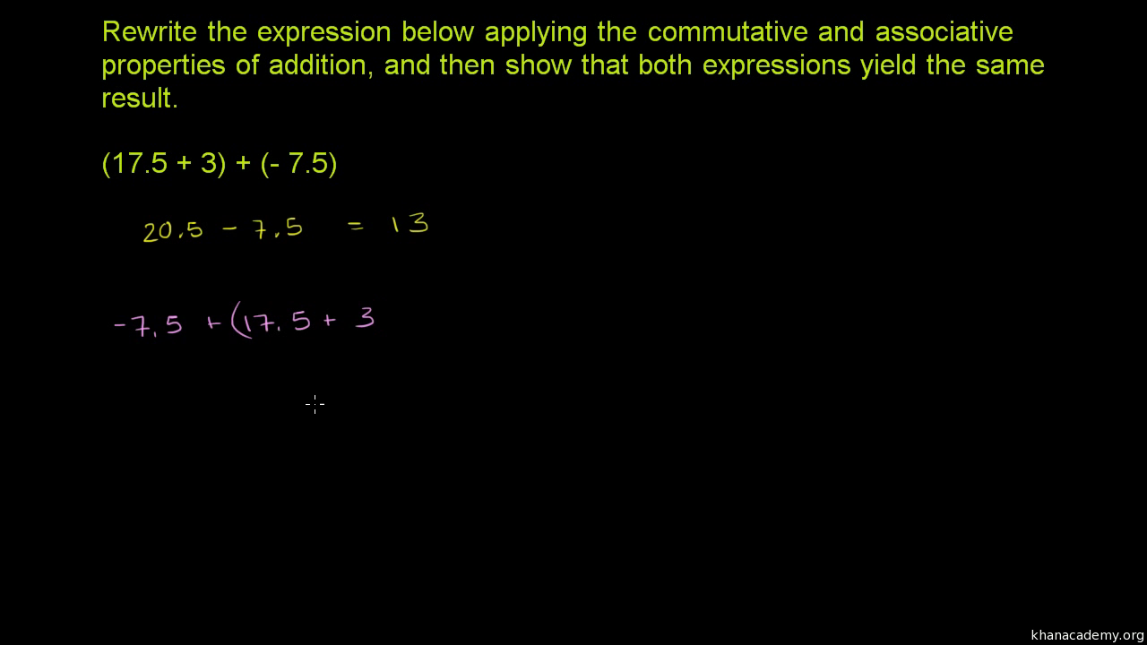 Inverse Property Of Addition And Multiplication Worksheets