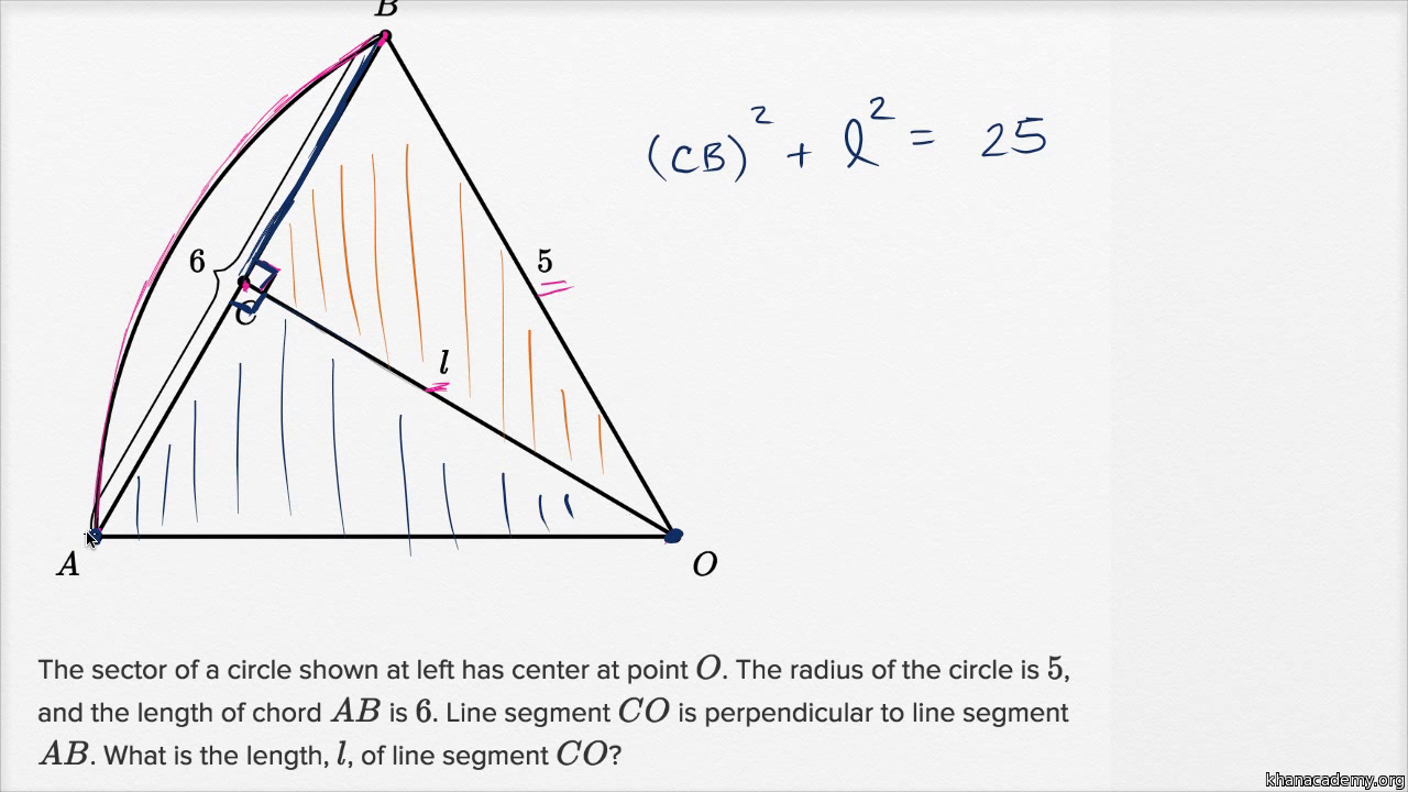 Angles, Arc Lengths, And Trig Functions €� Basic Example (video)  Khan  Academy