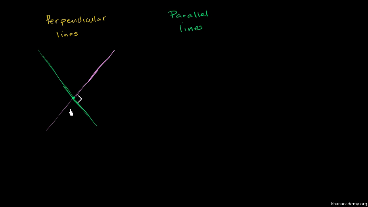 Drawing Lines With Core Graphics : Drawing parallel line segments video khan academy