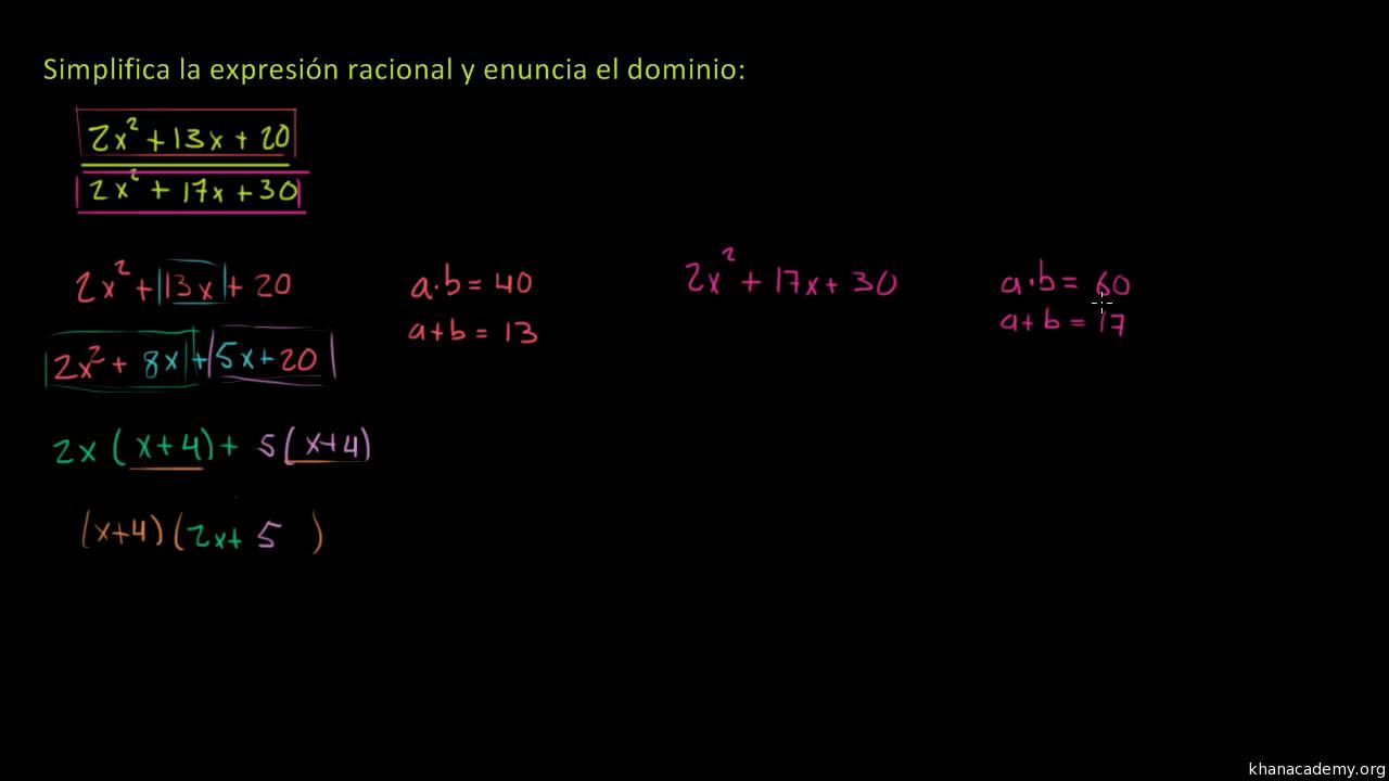 Relaciones entre racionales | Álgebra II | Matemáticas | Khan Academy