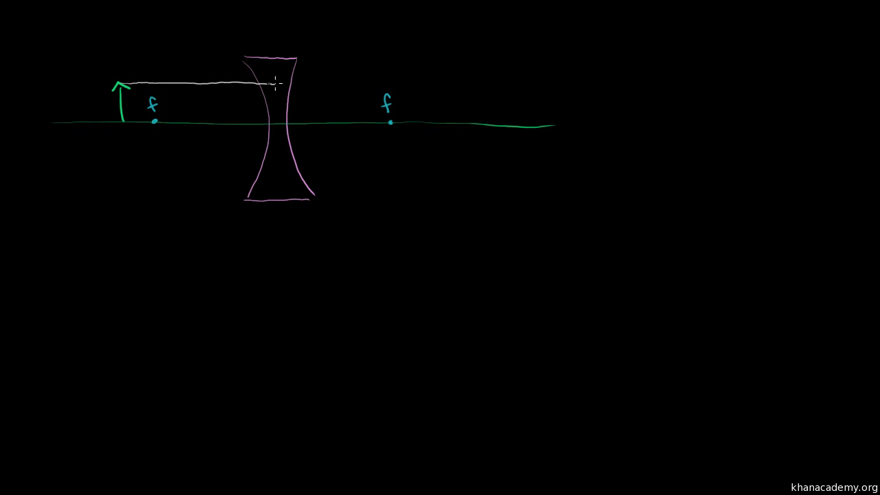 Convex Lens Examples Video Lenses Khan Academy Diagram Besides 3 Way Dimmer Switch Wiring Together With