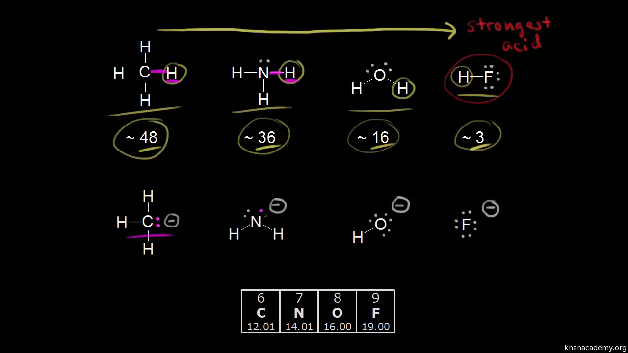 Lewis Structure For Ch3sh