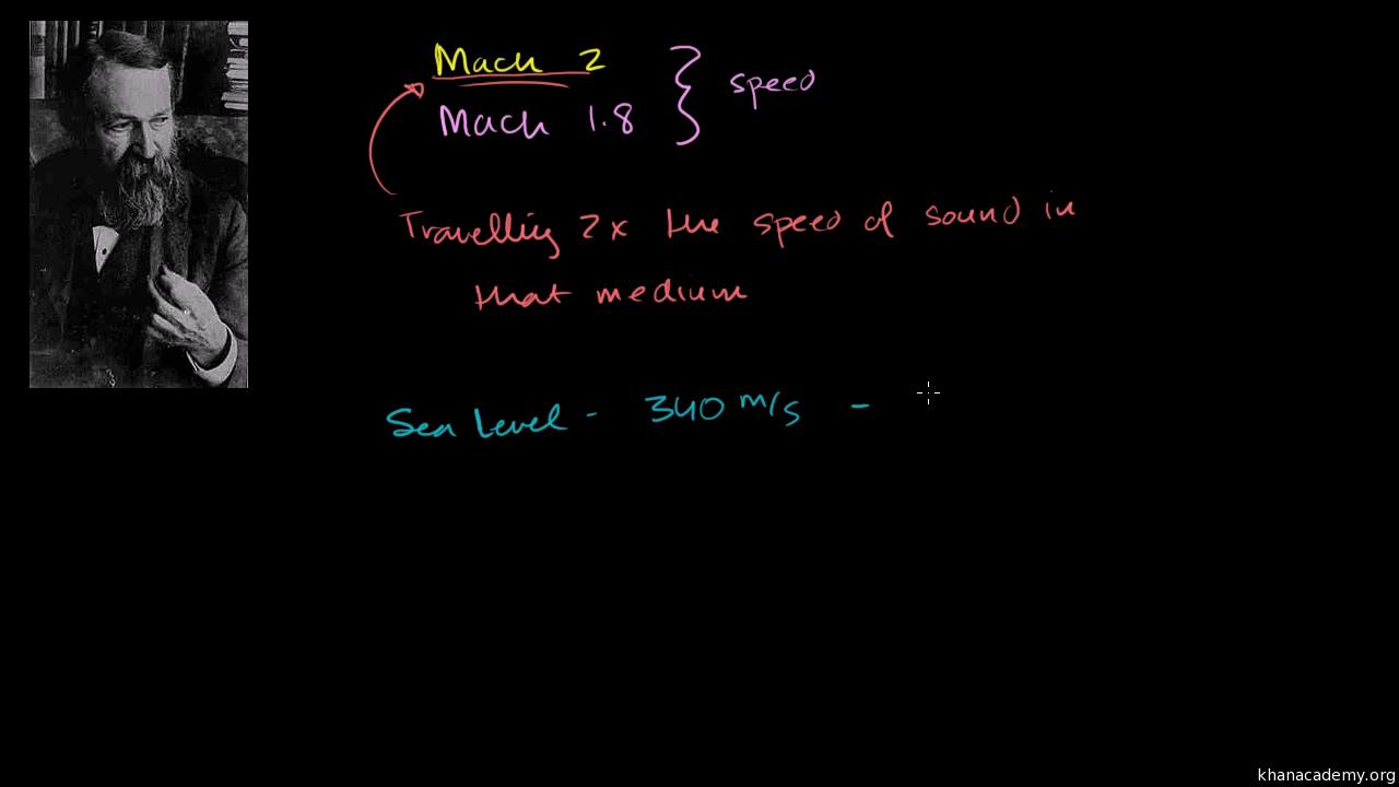 Sound Properties (amplitude, Period, Frequency, Wavelength) (video) Khan  Academy