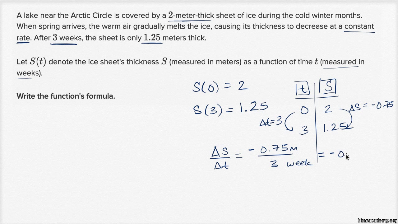 Writing linear functions word problems practice