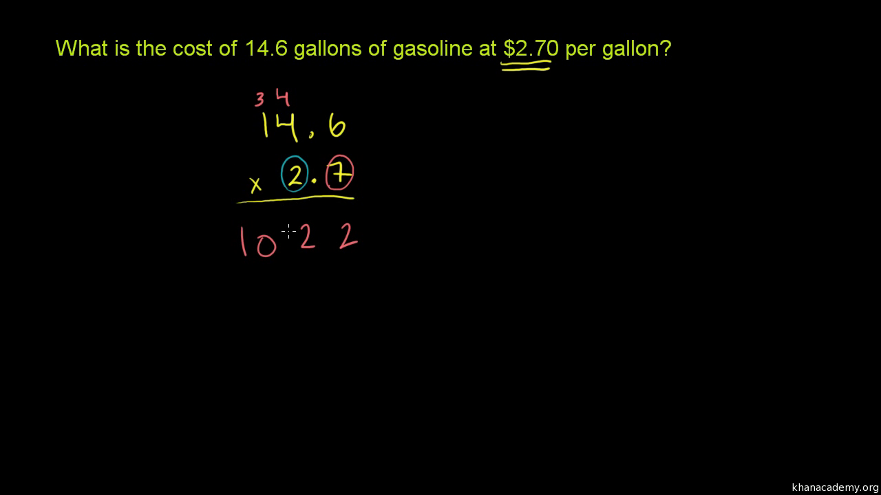 how to change a fraction to a decimal khan academy