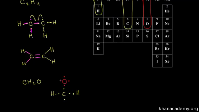 Dot Structures Ii Multiple Bonds Video Khan Academy