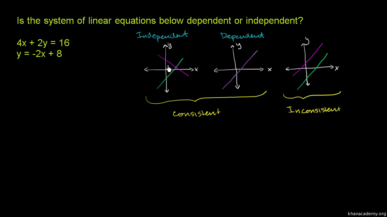Solutions to systems of equations: consistent vs. inconsistent (video) |  Khan Academy