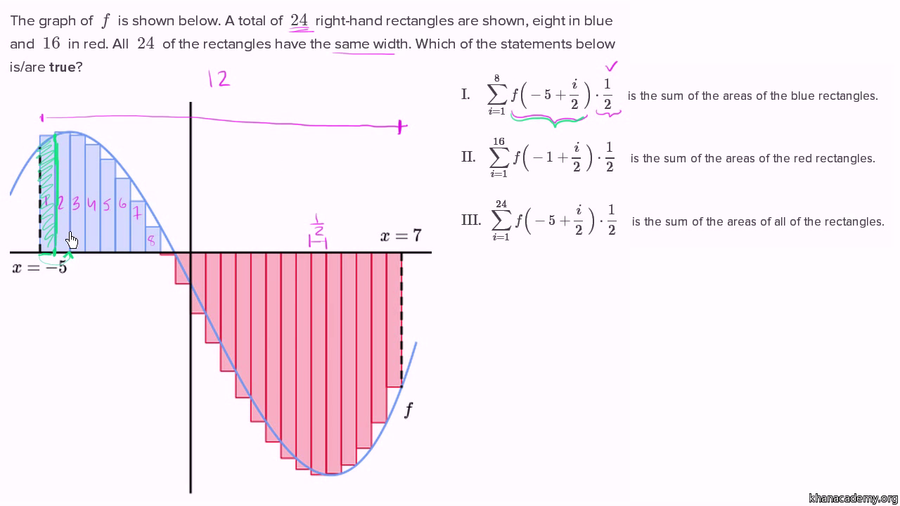 Worked Example: Riemann Sums In Summation Notation (video)  Khan Academy