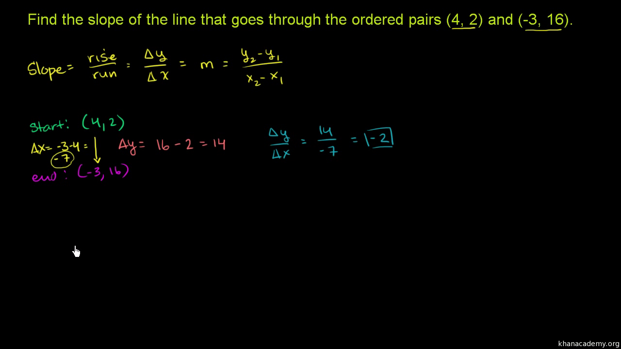 Worked example slope from two points video khan academy ccuart Images