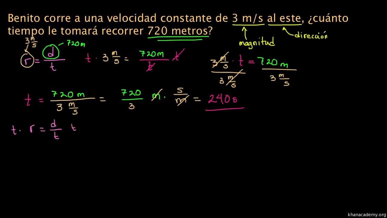 El desplazamiento a partir del tiempo y la velocidad. Ejemplo (video ...