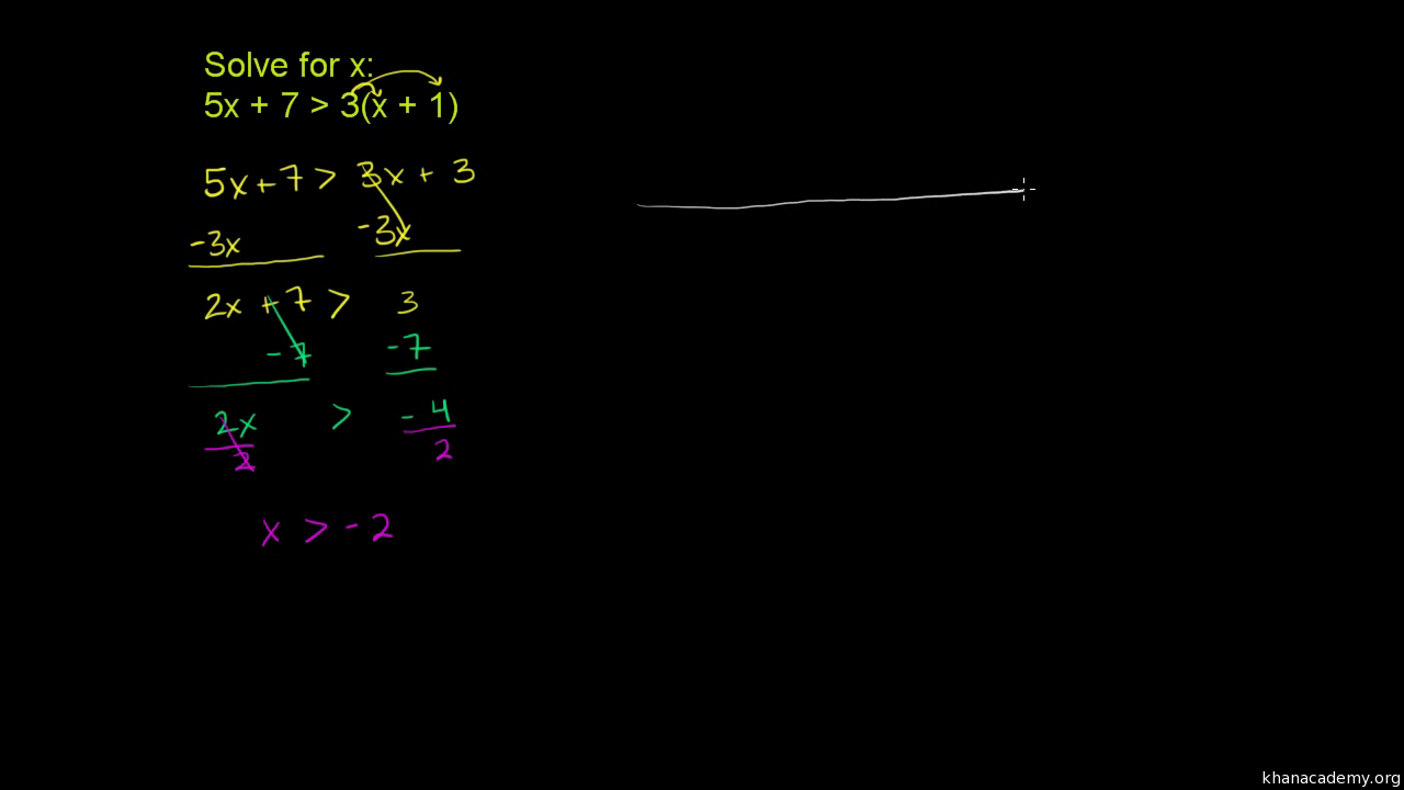 Multi Step Inequalities Video Khan Academy