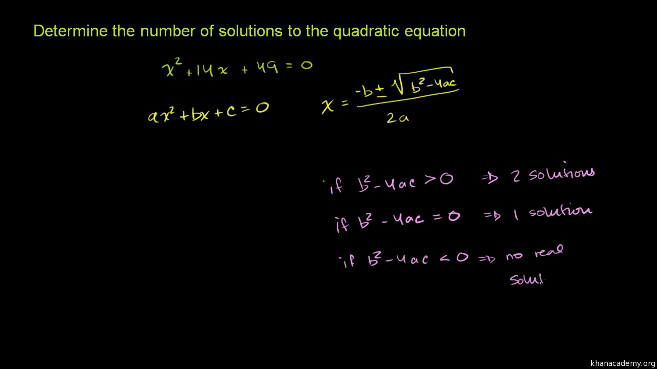 Using the quadratic formula Algebra video – Practice 5-4 Factoring Quadratic Expressions Worksheet Answers