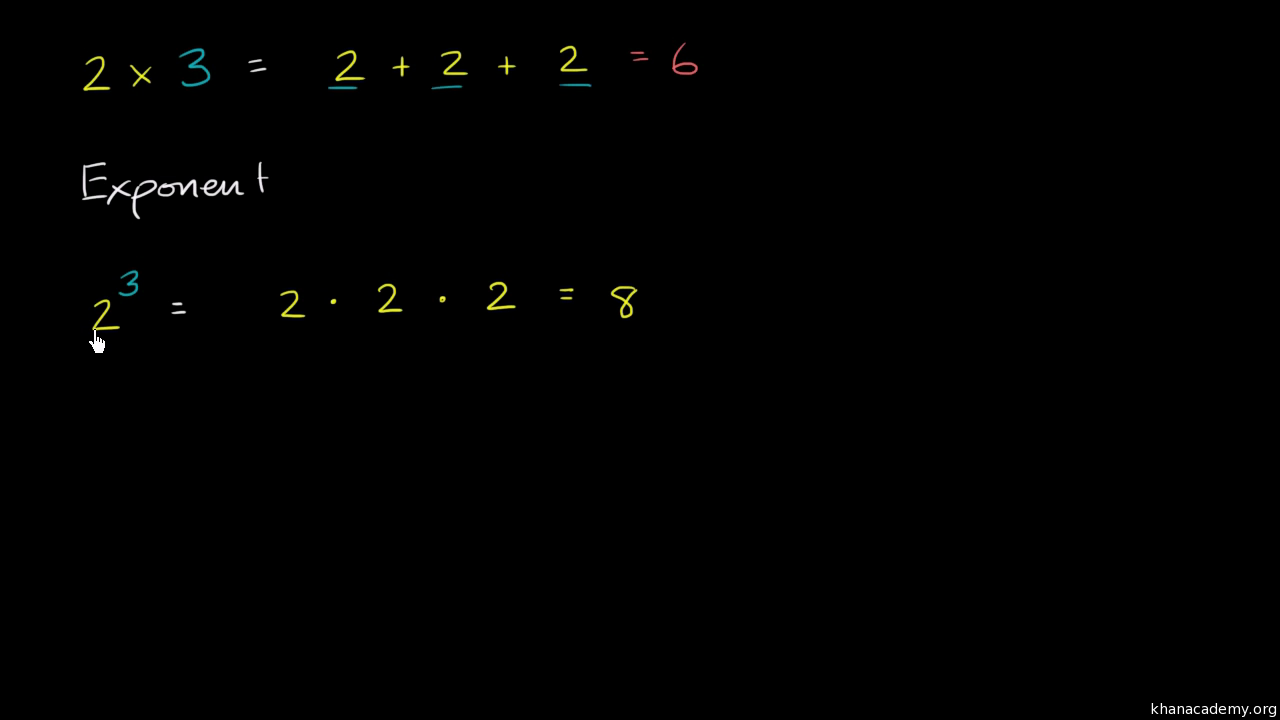 Exponent Example 1 Video Exponents Khan Academy