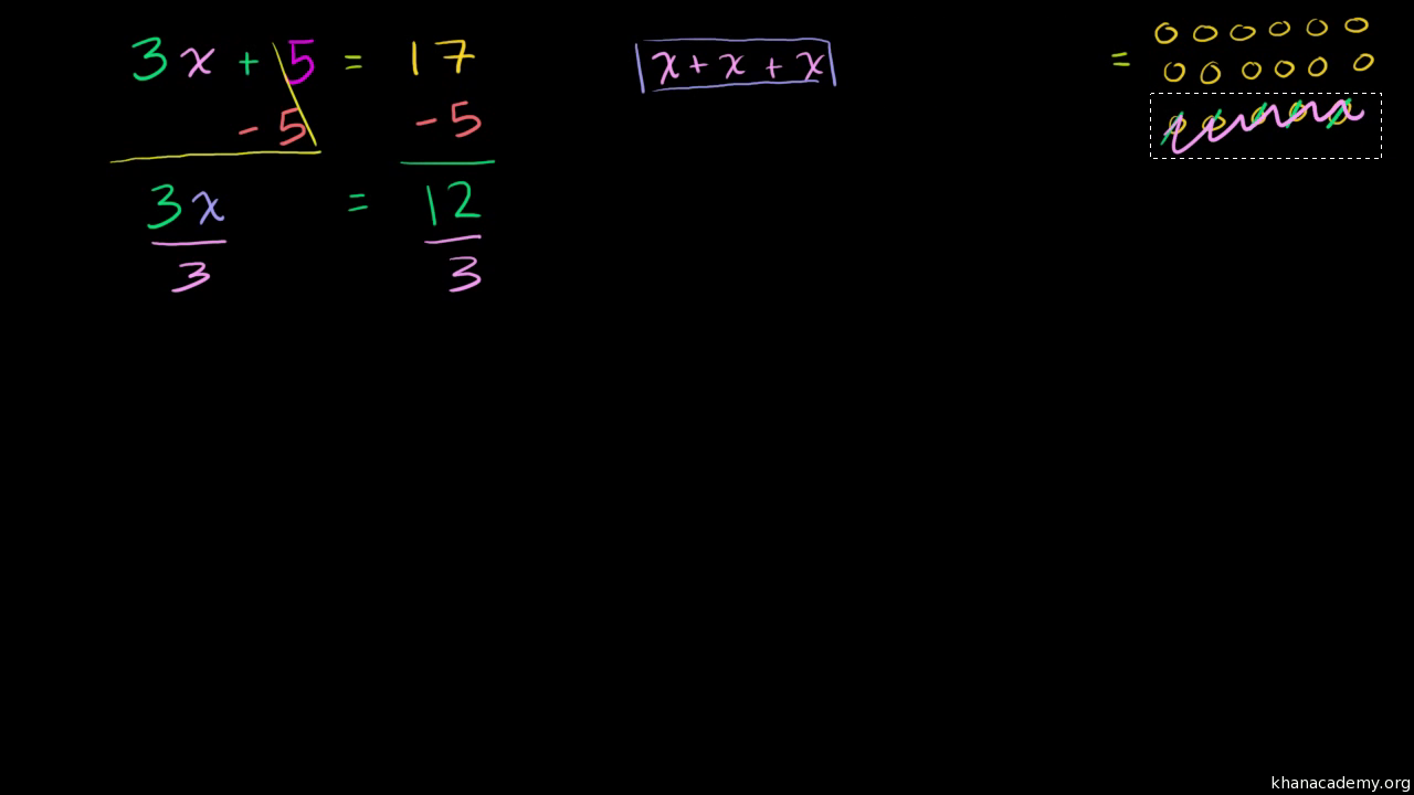 Intro to two-step equations | Algebra (video) | Khan Academy