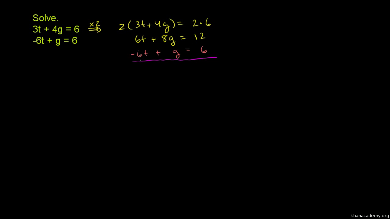 Systems of equations with elimination: 4x-2y=5 & 2x-y=2.5 (video) | Khan  Academy