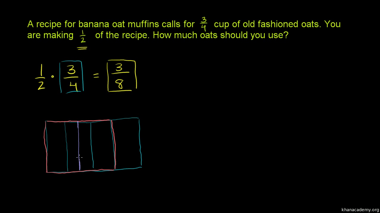 Multiply fractions word problems (practice) | Khan Academy