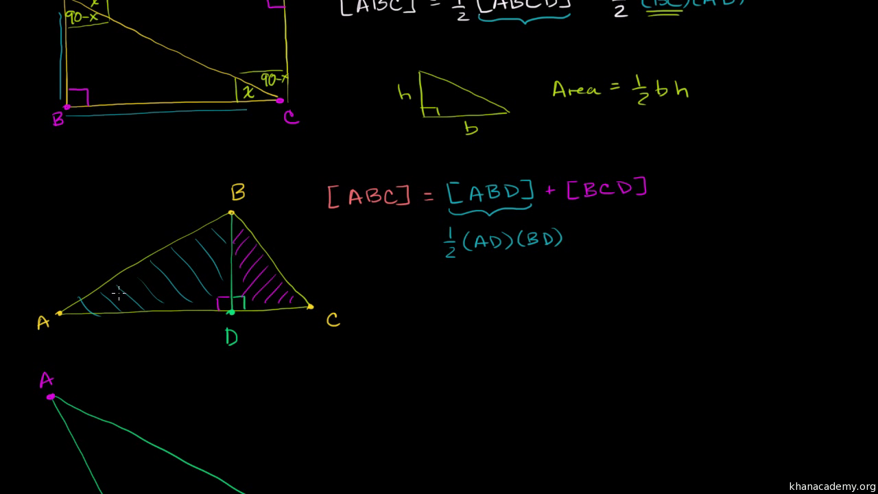 Area of triangle proof video