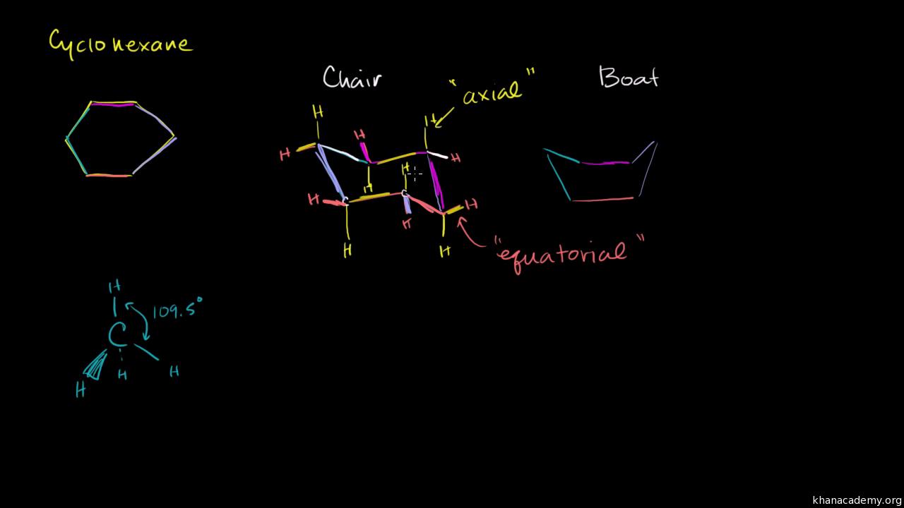 Double Newman diagram for methylcyclohexane (video) | Khan Academy