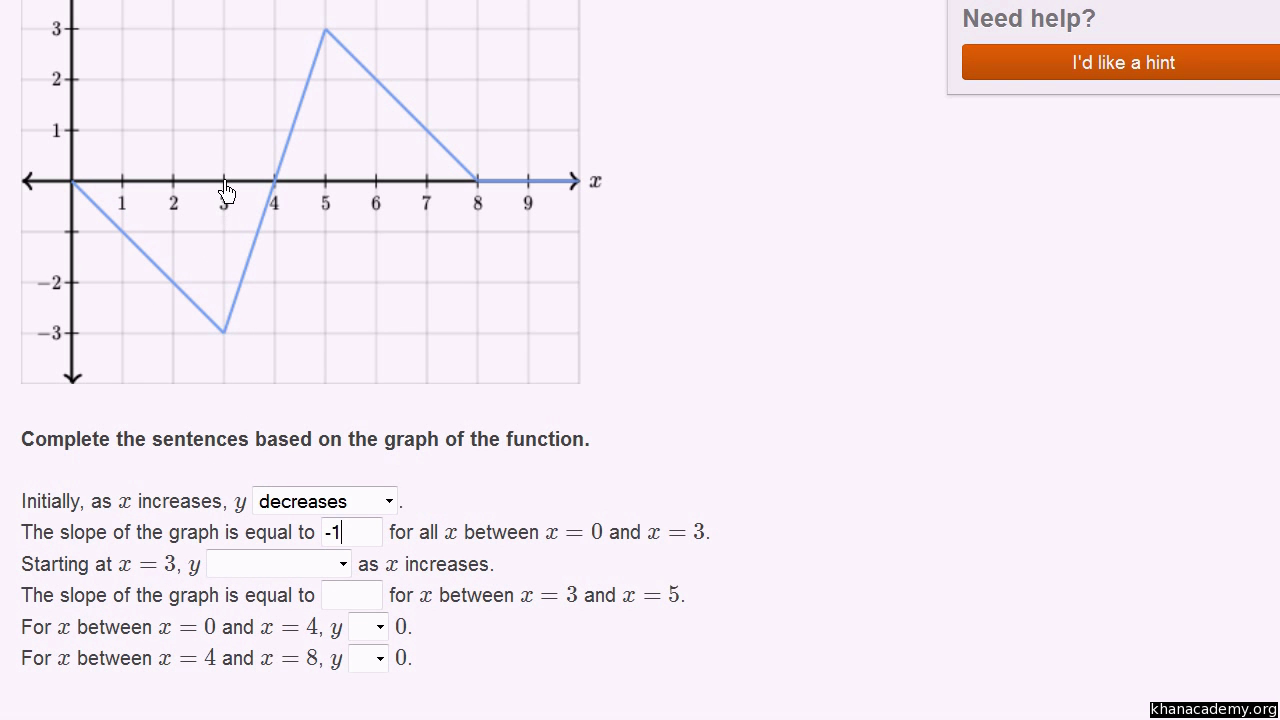 worksheet Graphing Practice interpreting graphs of functions practice khan academy