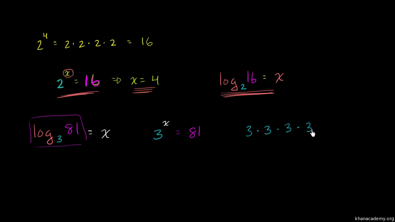 Relationship between exponentials & logarithms tables video