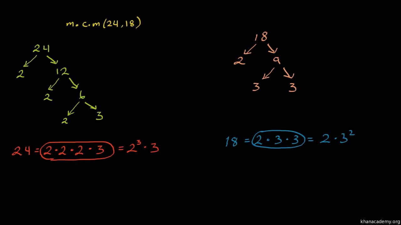 Suma y resta expresiones racionales: denominadores diferentes ...