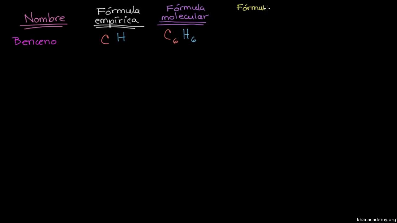 Átomos, iones y compuestos | Química | Ciencia | Khan Academy