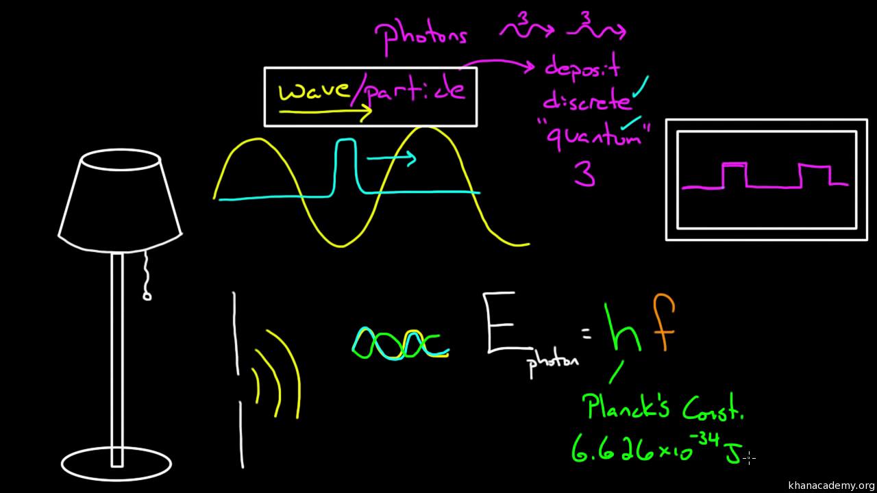 Quantum Physics Science Khan Academy Electron Dot Diagram Youtube
